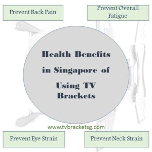 Health Benefits in Singapore of Using TV Brackets